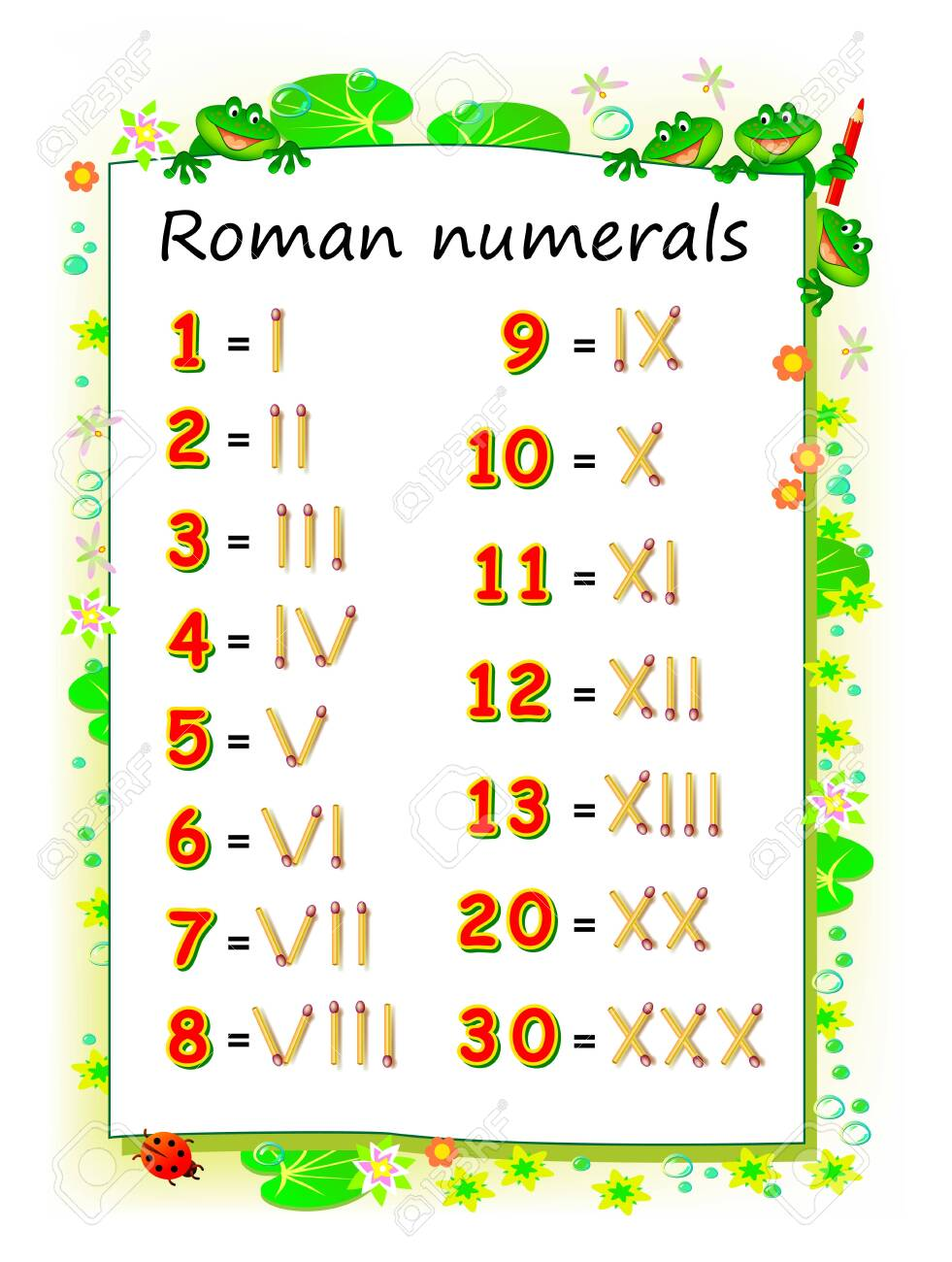 photo relating to Roman Numerals Printable named Instructive web site for young children towards investigation Roman numerals. Printable..