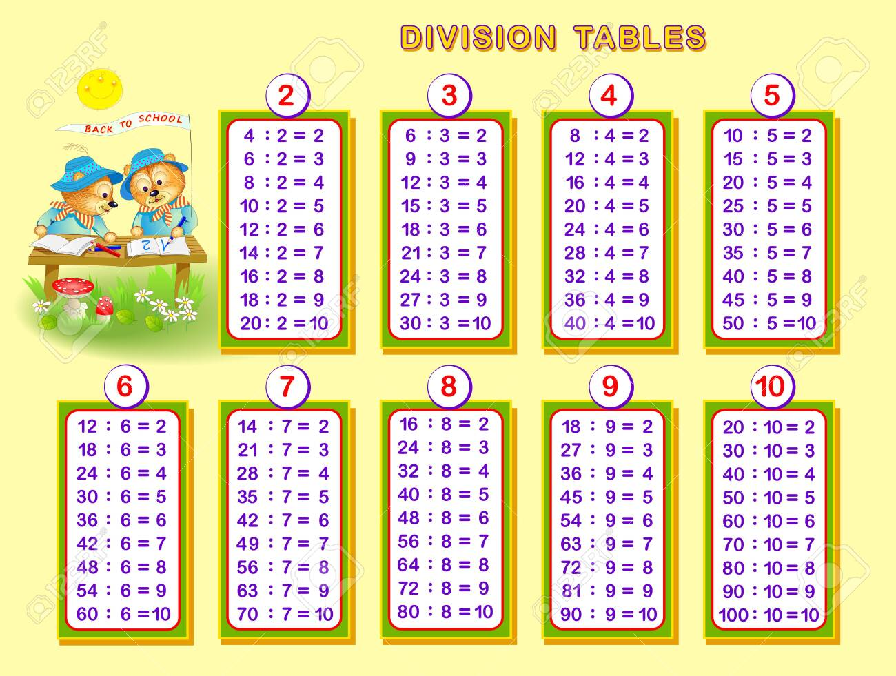 photo regarding Baby Book Printable identify Office tables for small youngsters. Insightful web page for arithmetic..