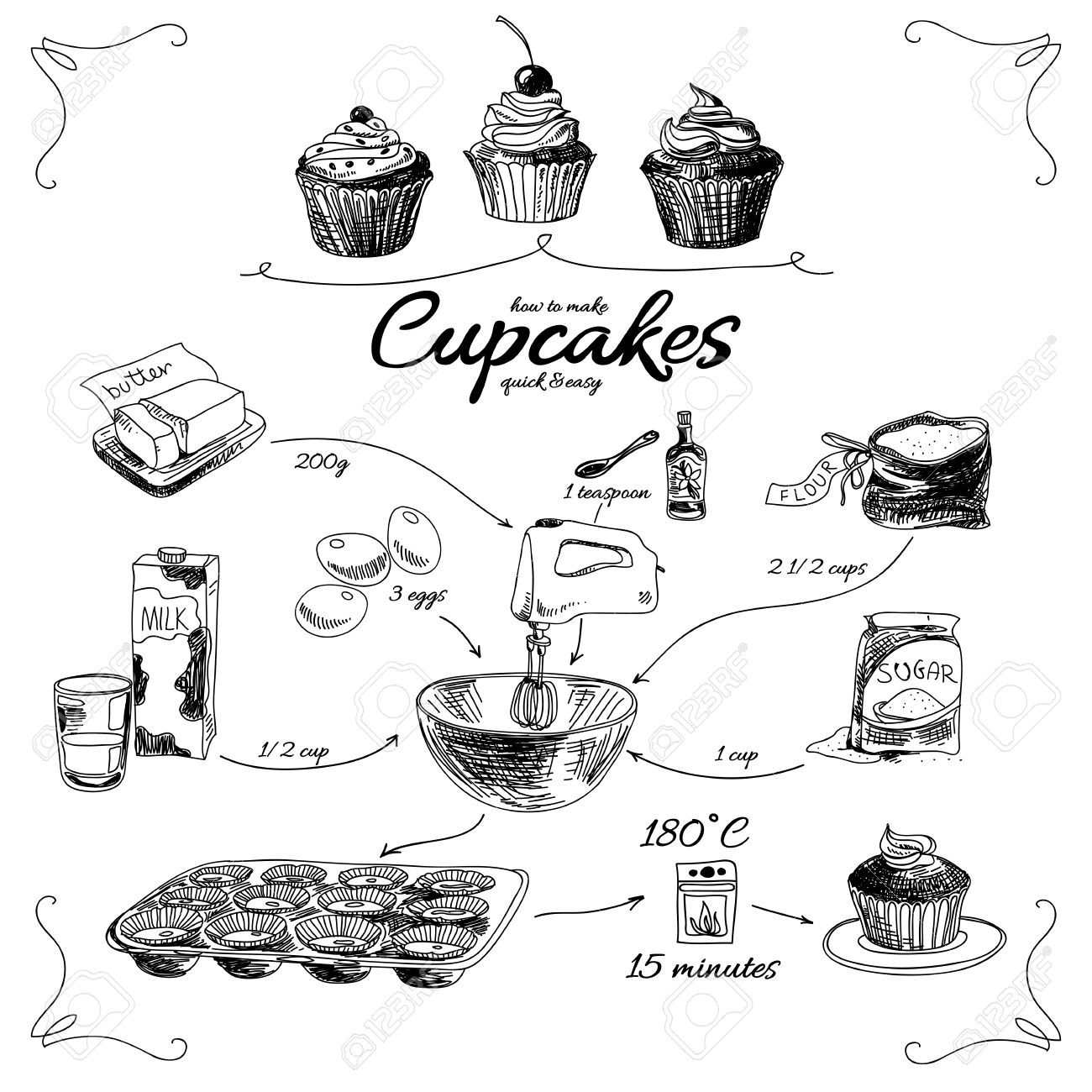 Simple cupcake recipe. Step by step. Hand drawn vector illustration. - 43333002