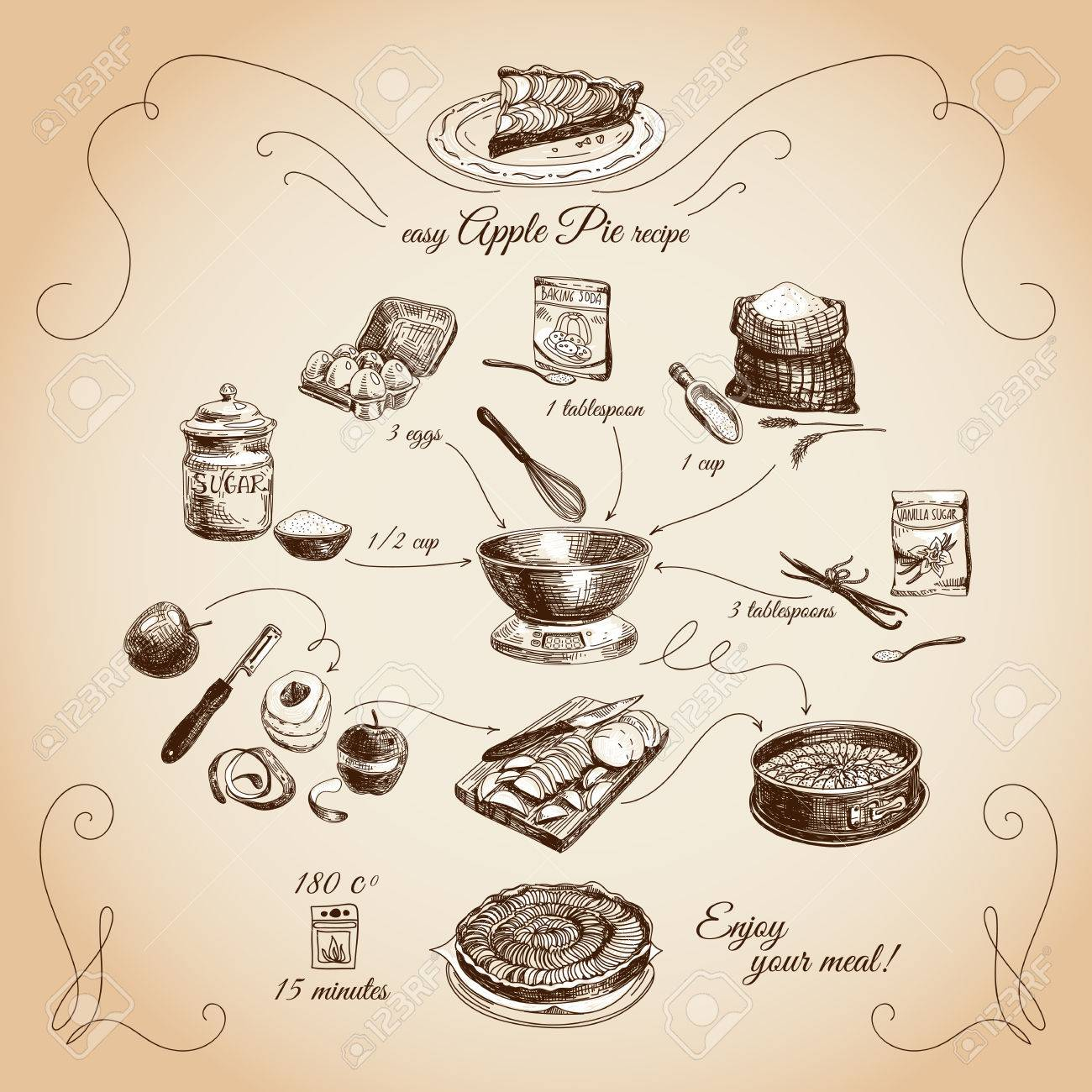 簡単アップルパイのレシピ。一歩一歩。手描きイラストを使用した
