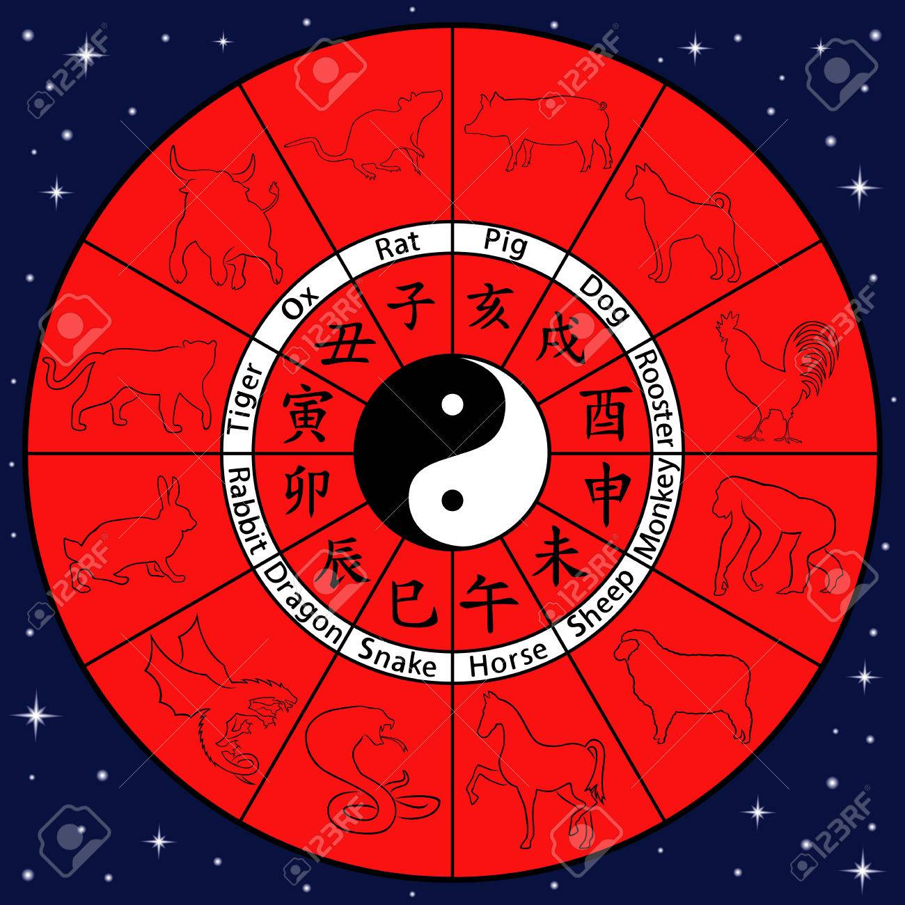 Chinese Zodiac With Animal Symbols On The Circle And Yin And Yang In