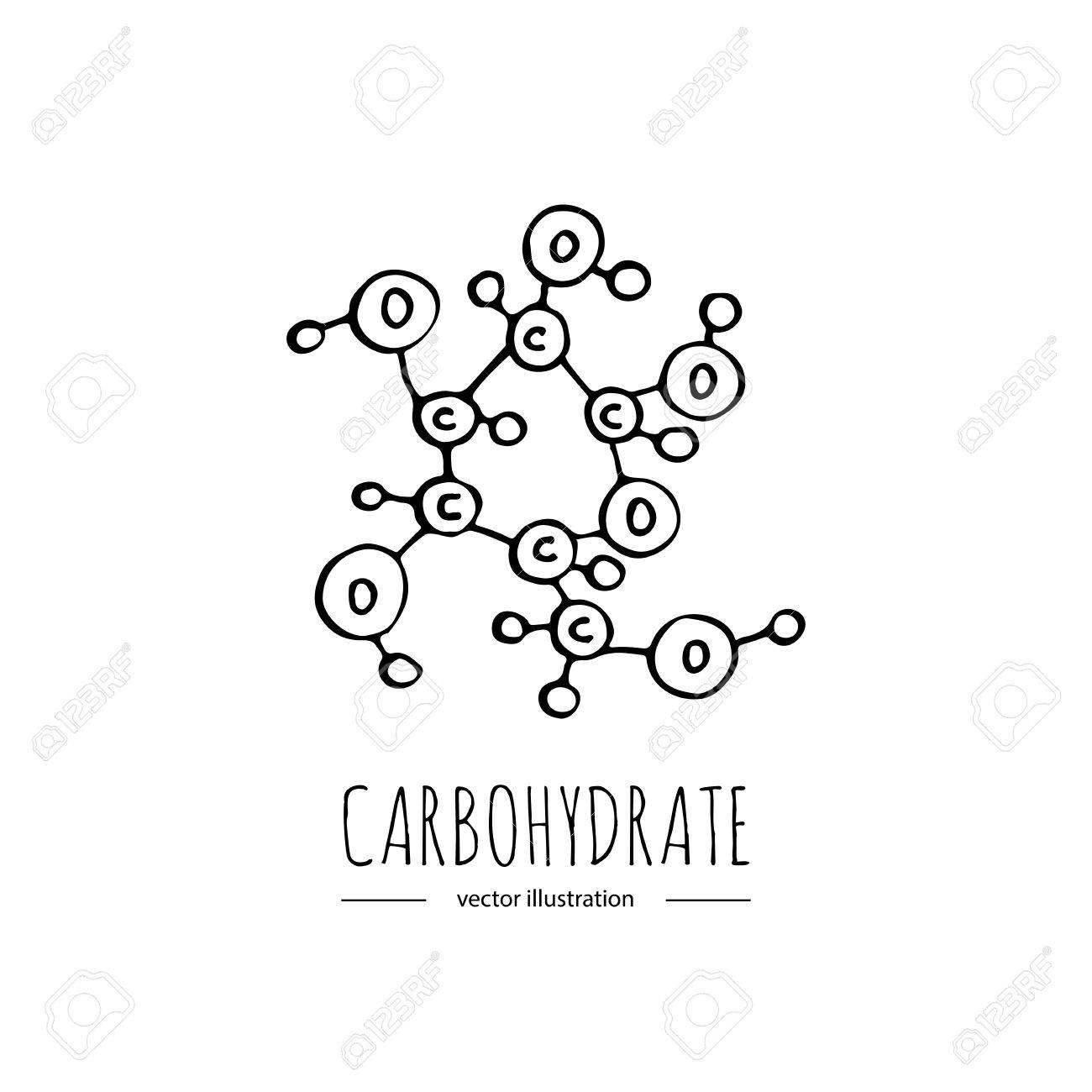 Hand drawn doodle carbohydrate chemical formula icon vector hand drawn doodle carbohydrate chemical formula icon vector illustration carbs dieting symbol cartoon sketch weight loss publicscrutiny