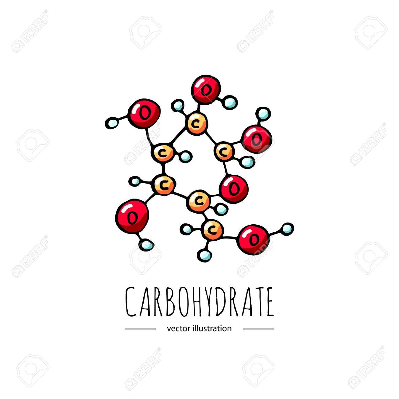 手描き落書き炭水化物化学式アイコン ベクトル図記号漫画スケッチ重量損失要素フィットネス ダイエット炭水化物ダイエット白い背景に、スポーツ栄養の健康的な食事のイラスト素材・ベクタ - Image 87714187.