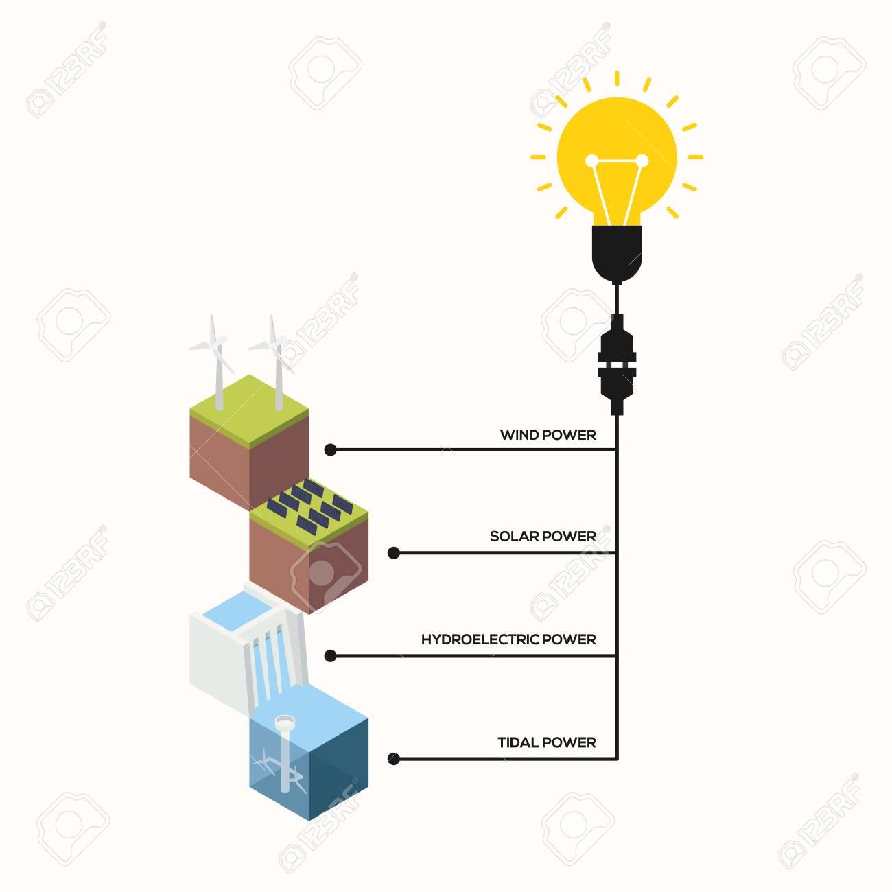 Renewable energy concept flat design, vector illustration - 82938308
