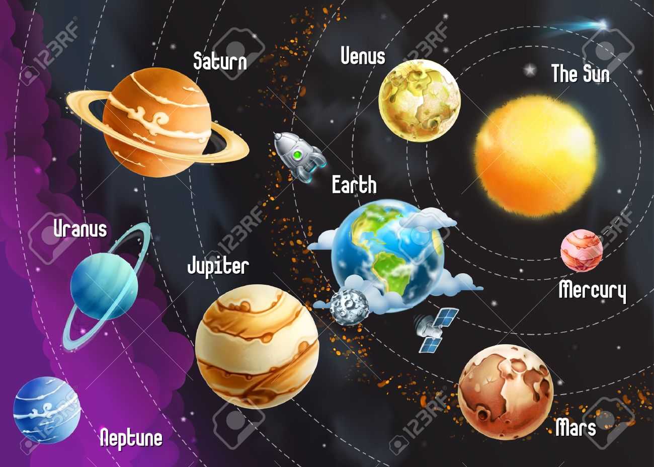 Solar system of planets, vector illustration horizontal Stock Vector - 43359178