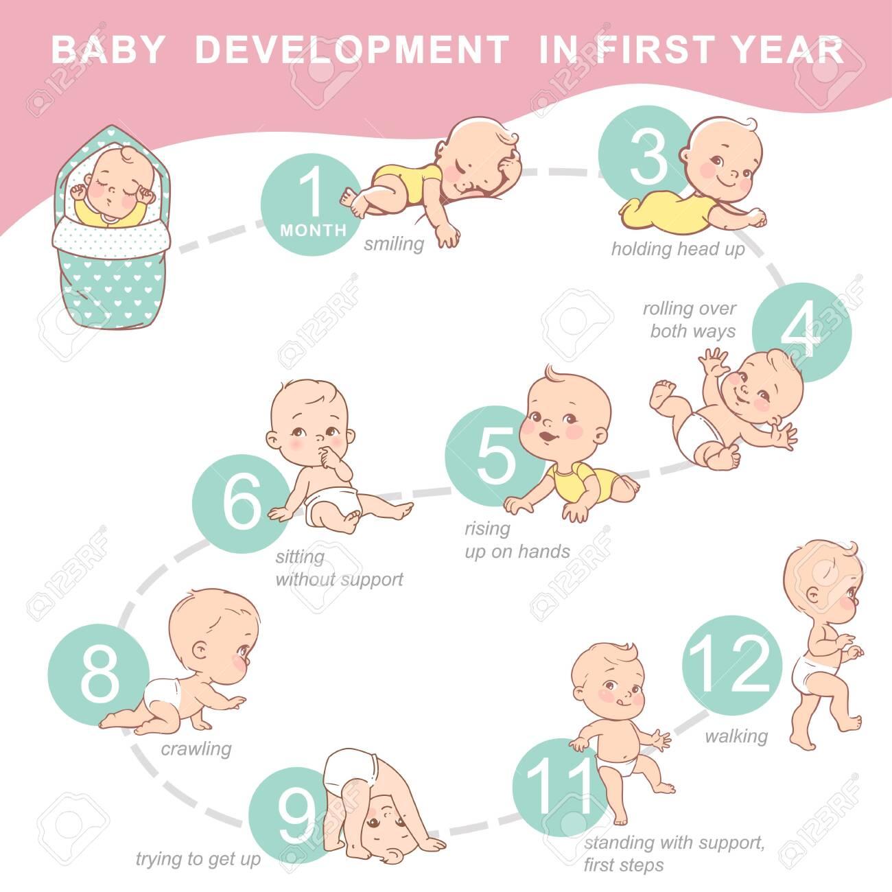 Set of child health and development icon. - 133234136