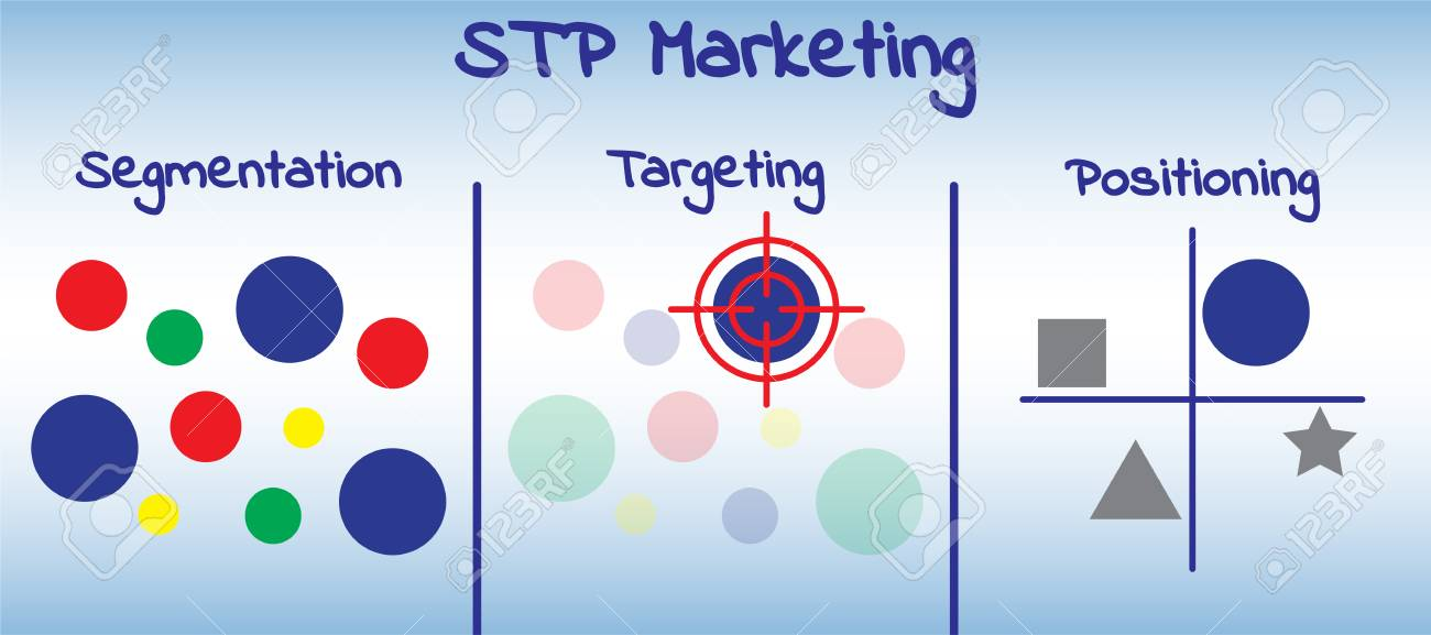 A Vector Illustration Plan And Model Of Stp Marketing Process
