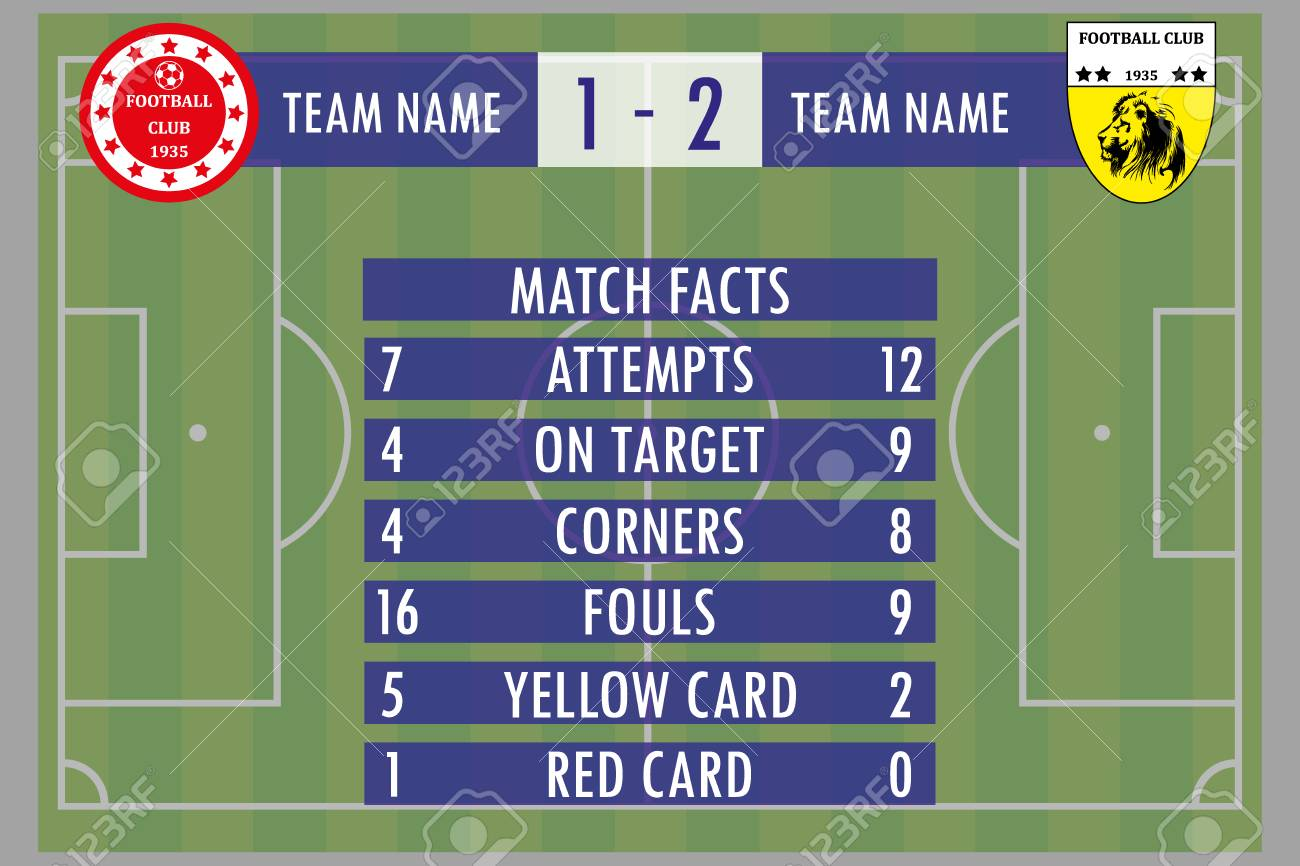 Soccer or football match infographic elements and Statistics