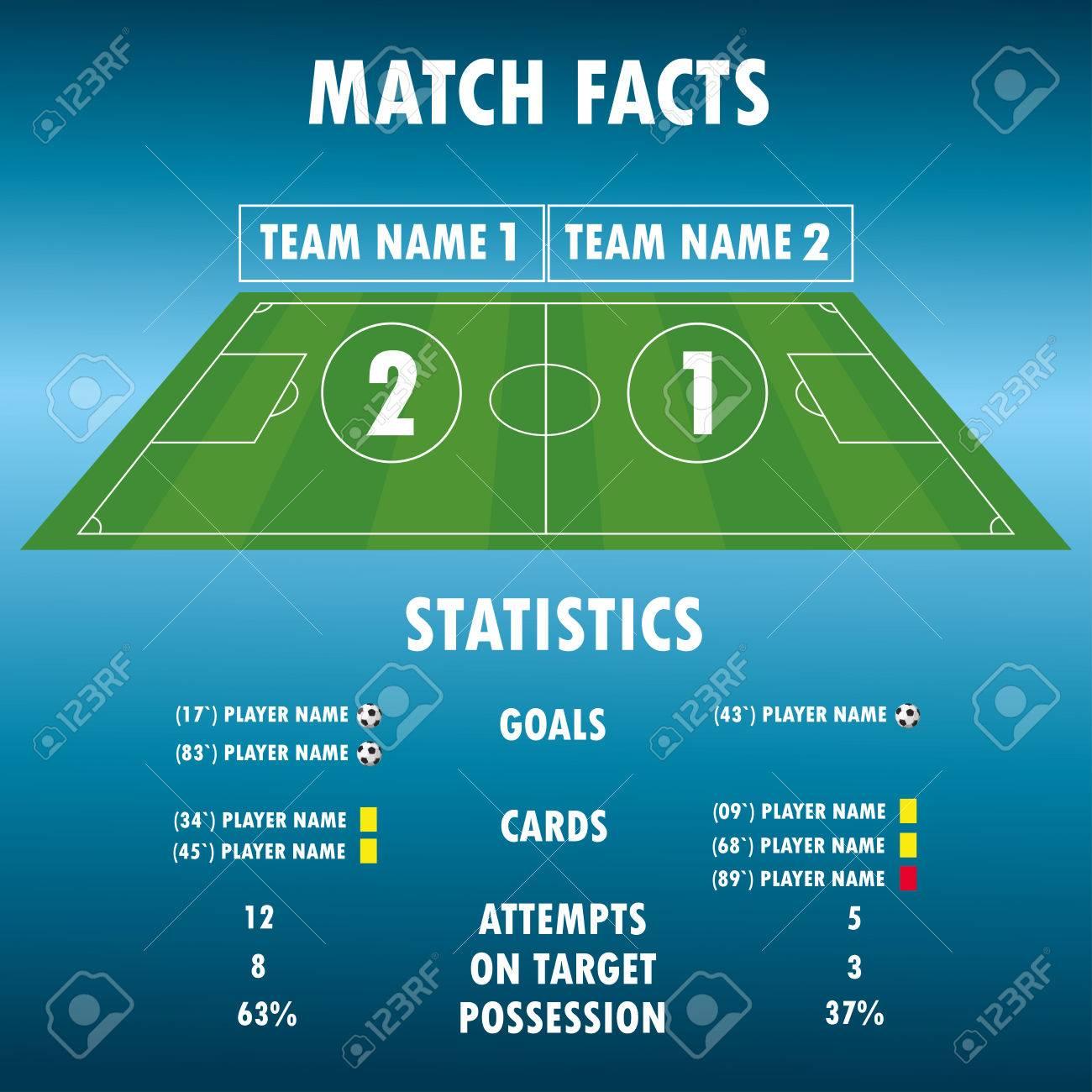 6cce387359d56 Estadísticas del partido de fútbol. Marcador y campo de juego. Fondo  digital
