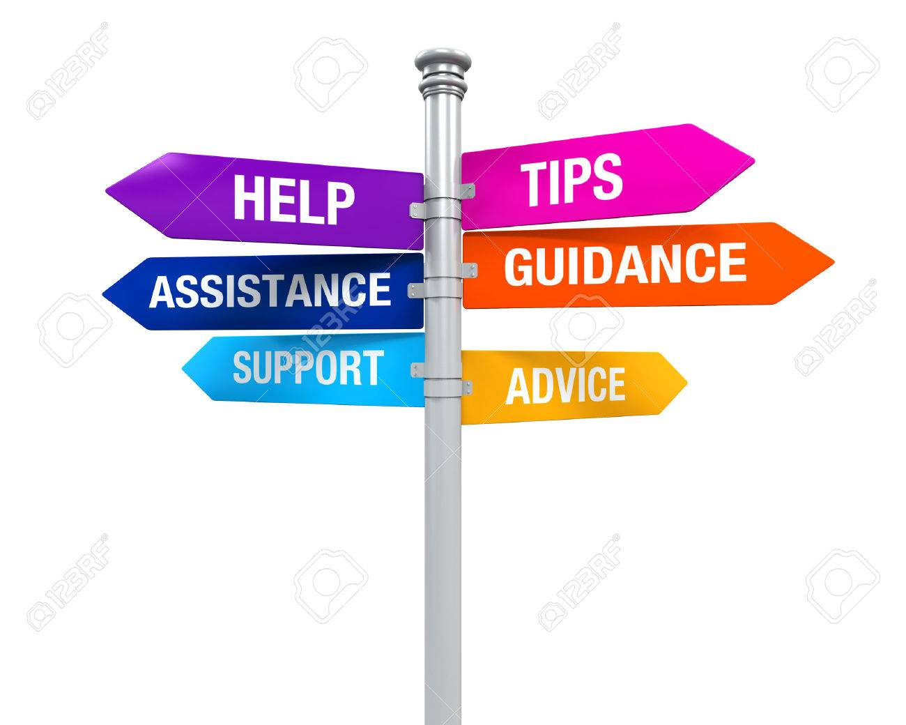 Sign Directions Support Help Tips Advice Guidance Assistance - 29096033