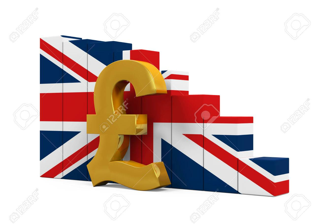 Great Britain Pound Symbol And Graph Chart Stock Photo Picture And