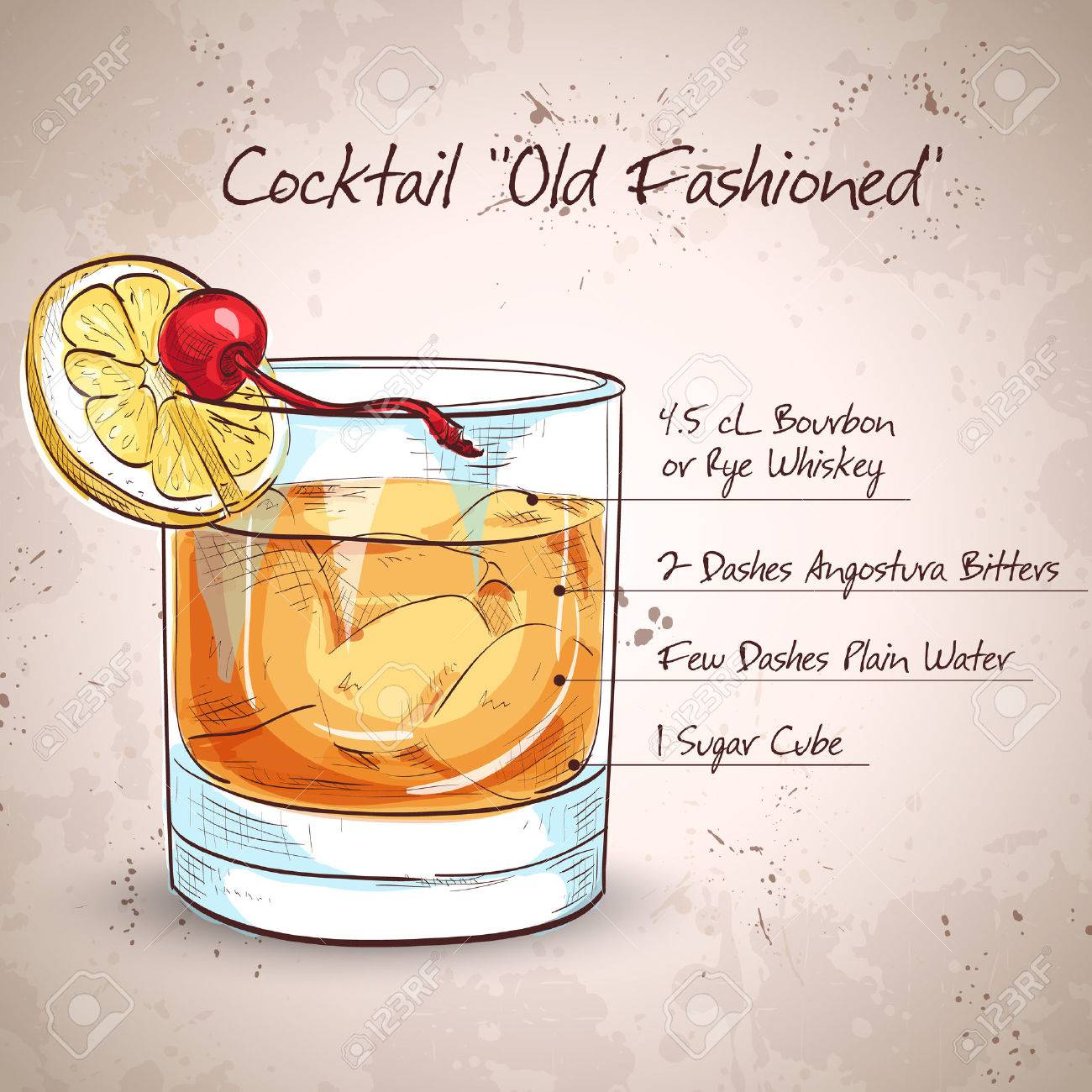 old fashioned or old fashioned