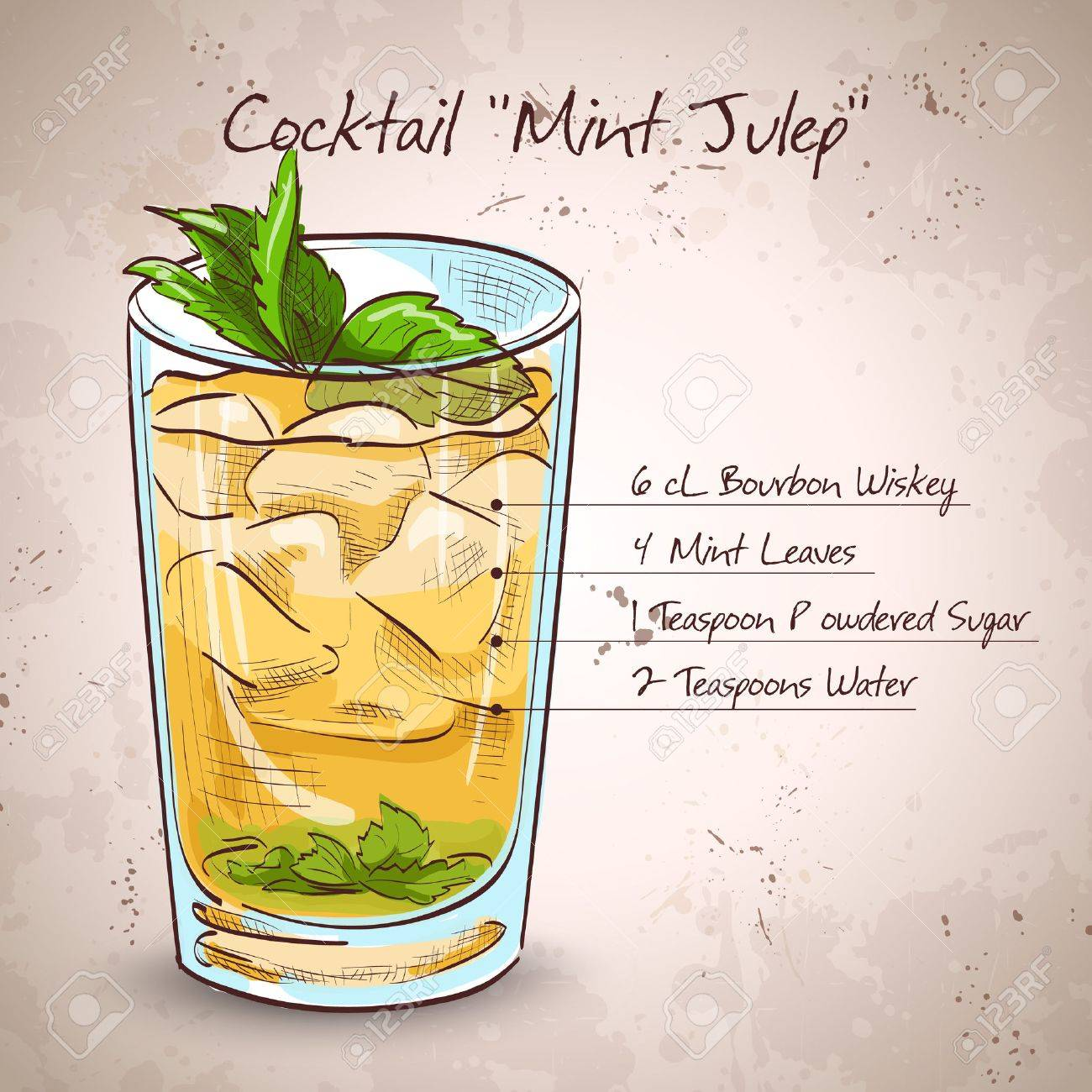 Classic Kentucky derby cocktail the Mint julep. It consists of..