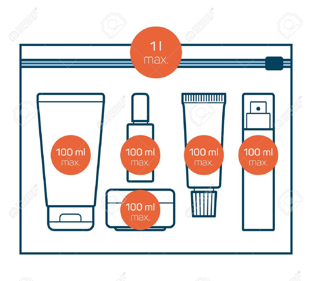 Afbeeldingsresultaat voor handbagage vloeistoffen