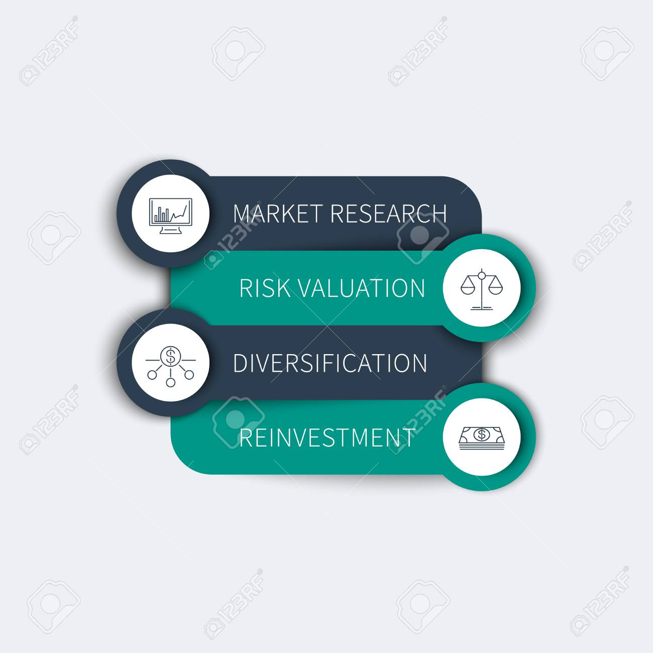 Investment timeline ppt powerpoint presentation graphics.