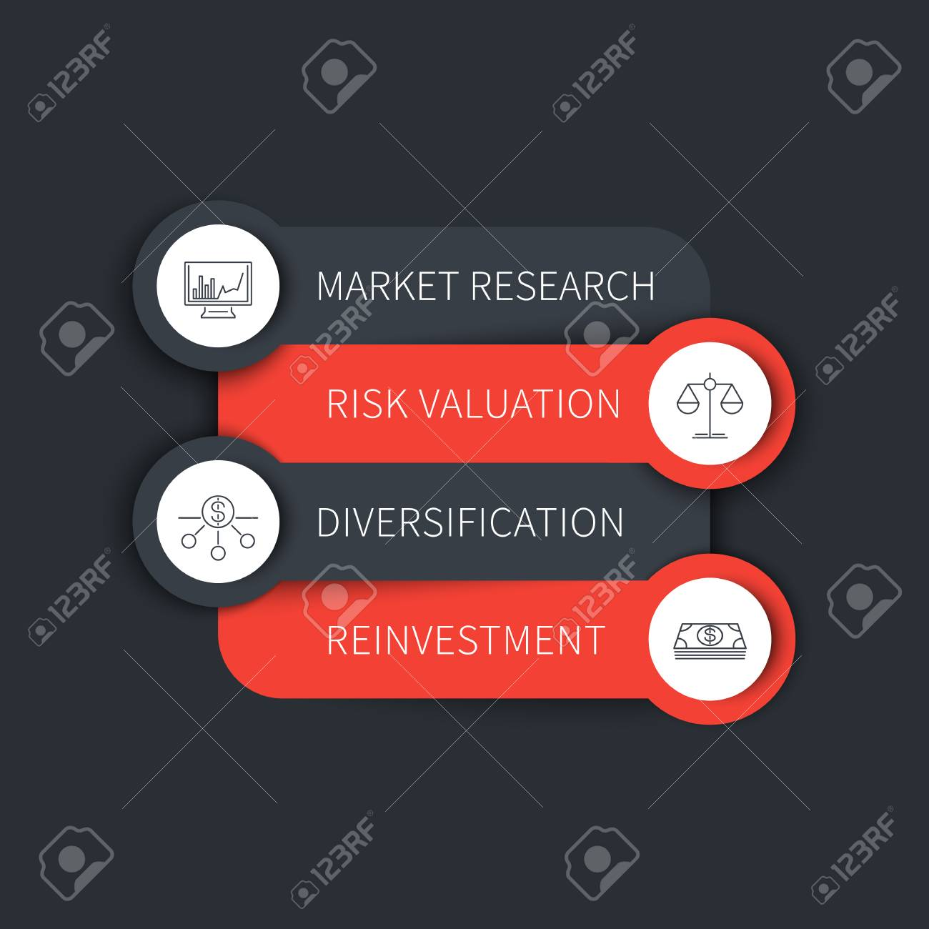 Investment strategy, infographic elements, template, timeline.