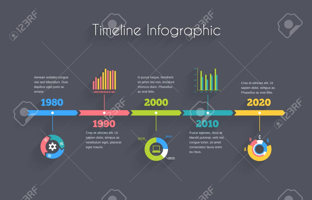Vector Timeline Infographic Template With Charts And Text Royalty - Timeline infographic template