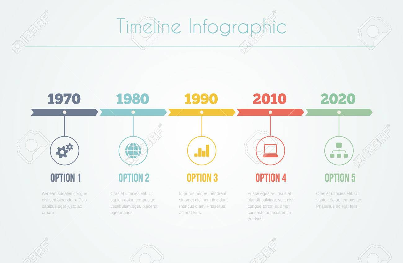 Infographic video timeline