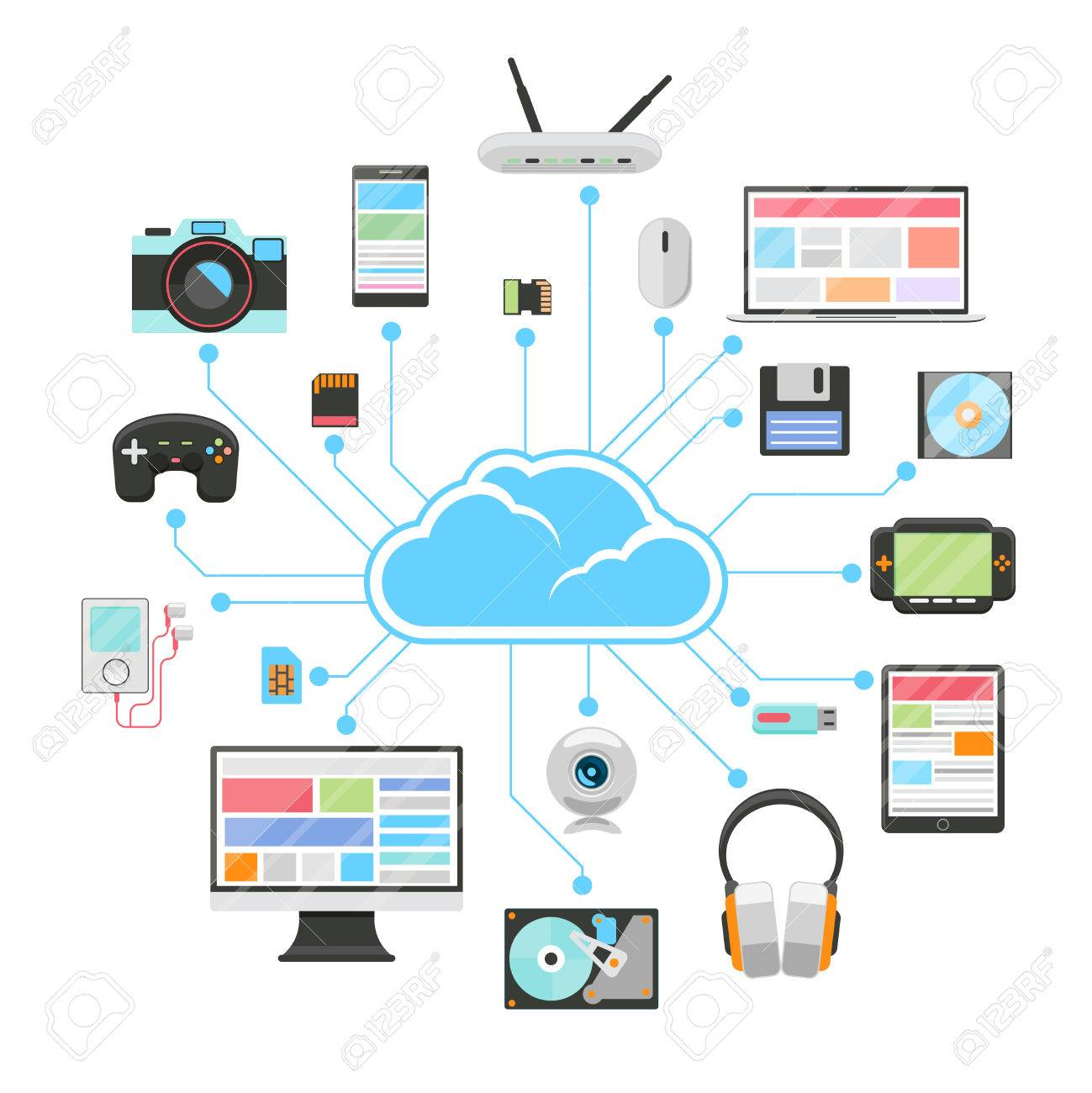Cloud server and sync of electronic devices royalty free cliparts banco de imagens cloud server and sync of electronic devices ccuart Images