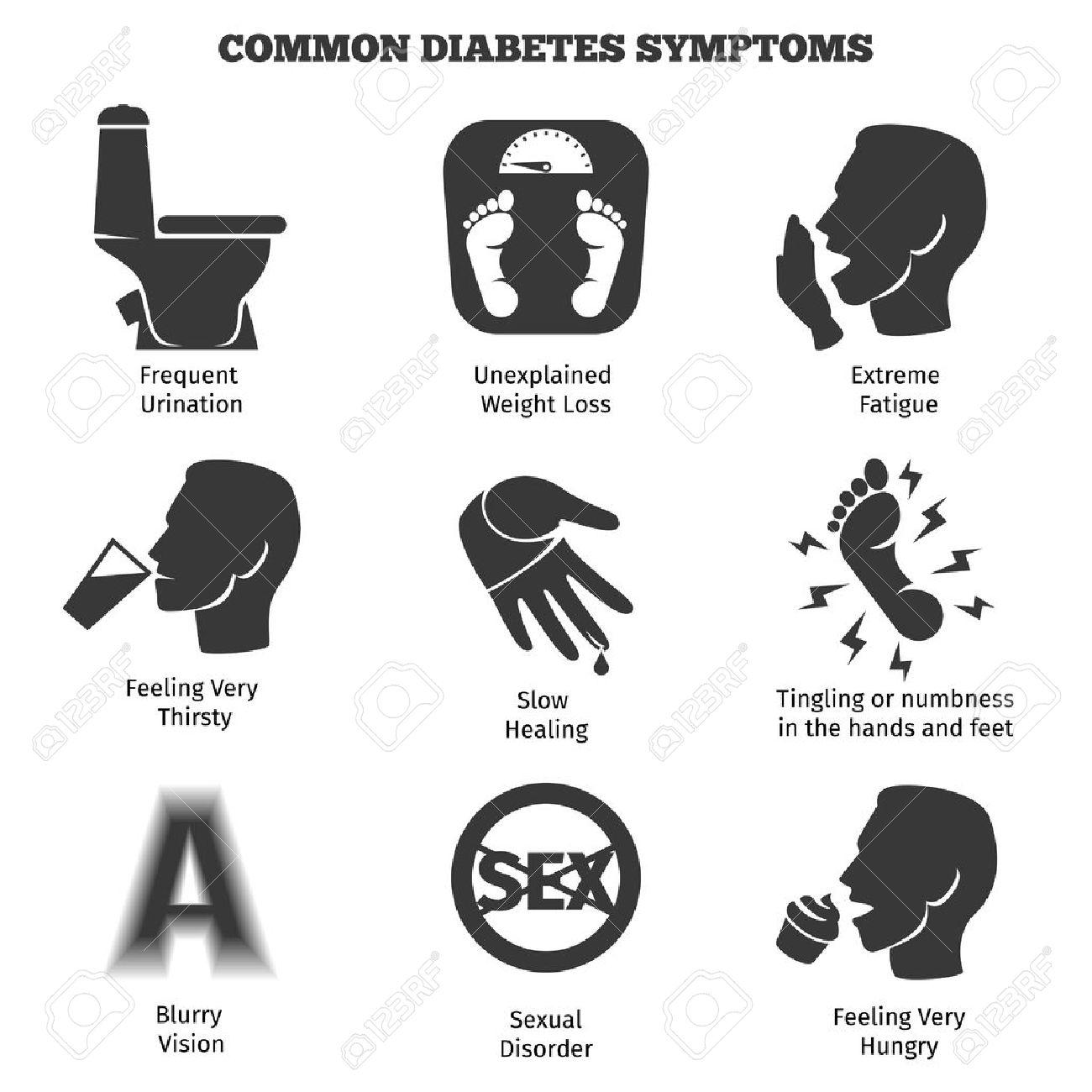 ¿Cuál es la micción frecuente para la diabetes?