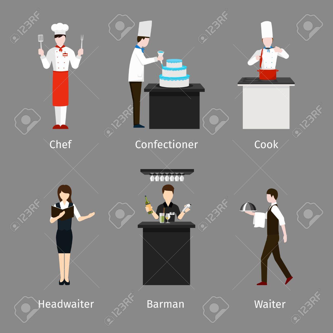 Koch Und Konditor, Kellner Und Koch. Catering-Personal. Beruf Und ... | {Koch bei der arbeit 57}