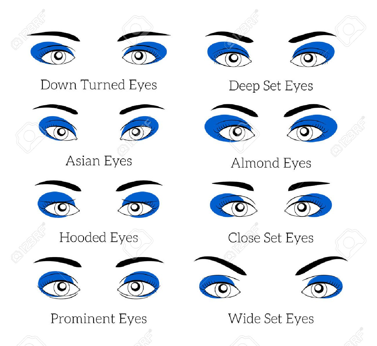 目のための簡単メイクのヒント美まつげ眉マスカラーアイシャドウ