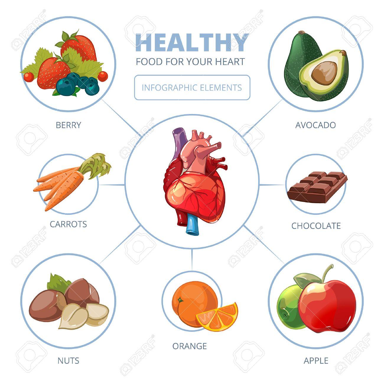 el cuidado del corazón vector de infografía comida saludable la
