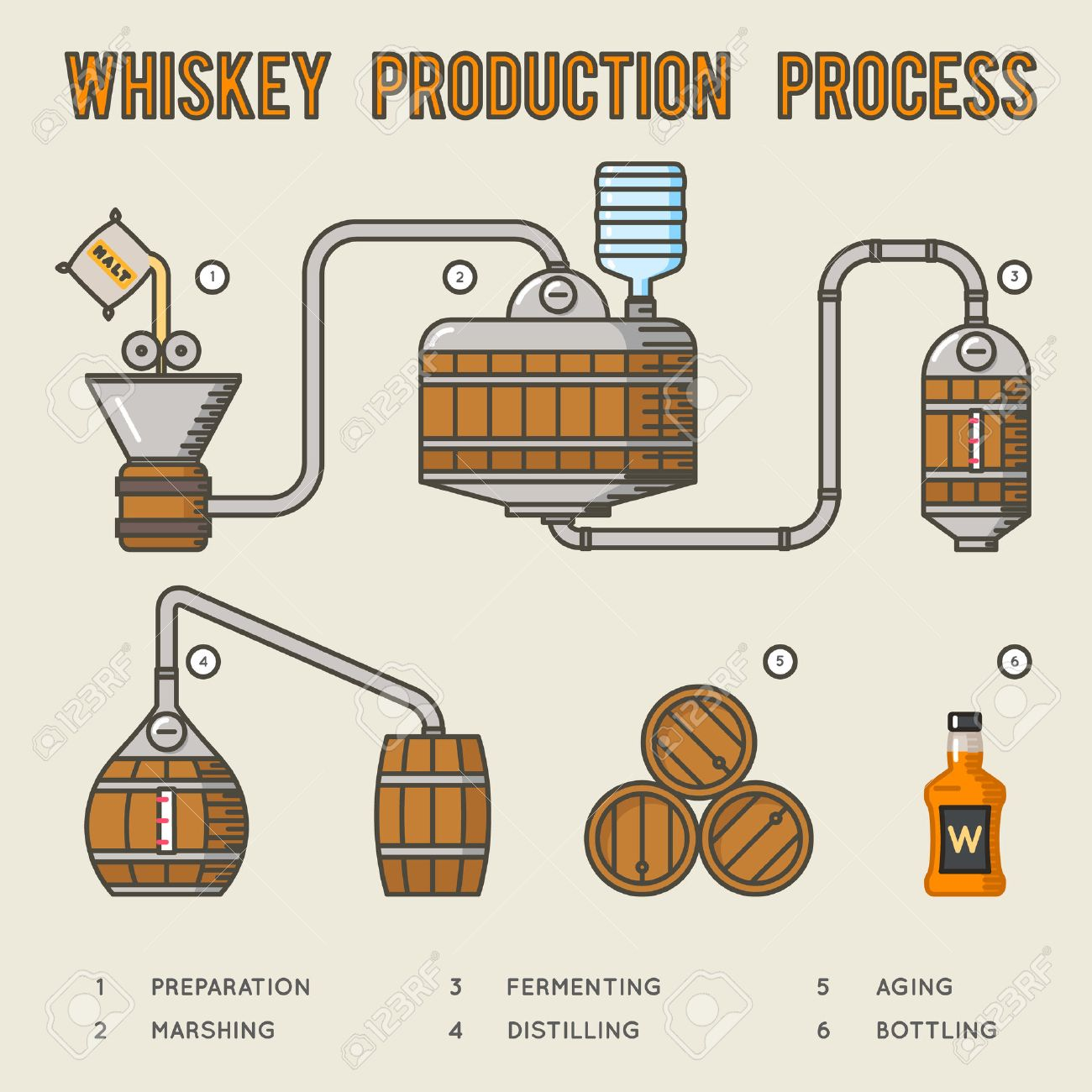 Image result for whiskey distillery clipart