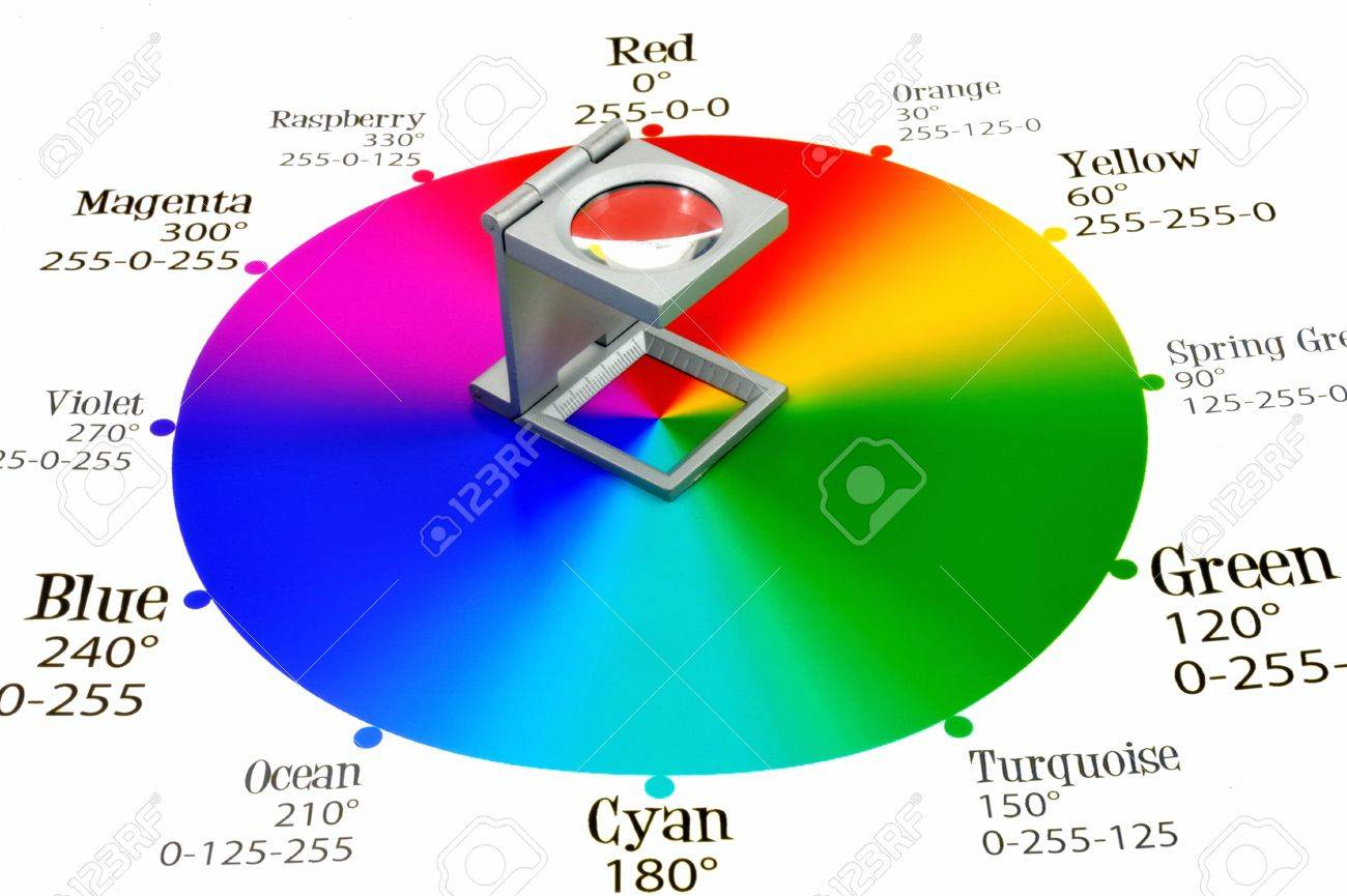 Printing Loupe On Proof CMYK Color Chart Stock Photo   18895293