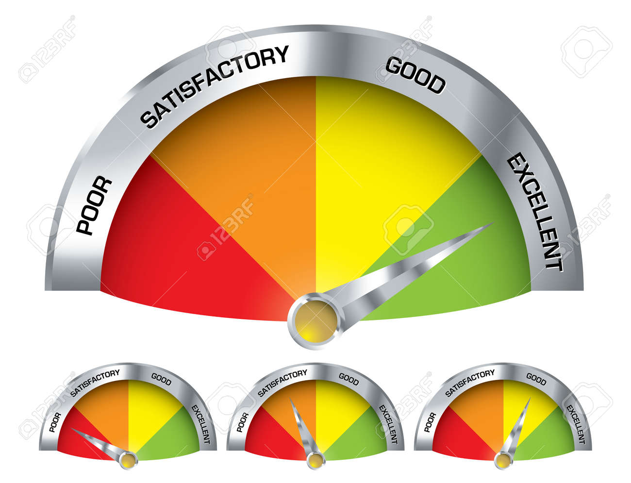 icon style element with performance indicators from poor to excellent - 47403570
