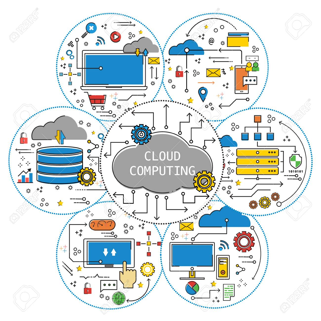 Cloud Computing: Business Trends and Technologies