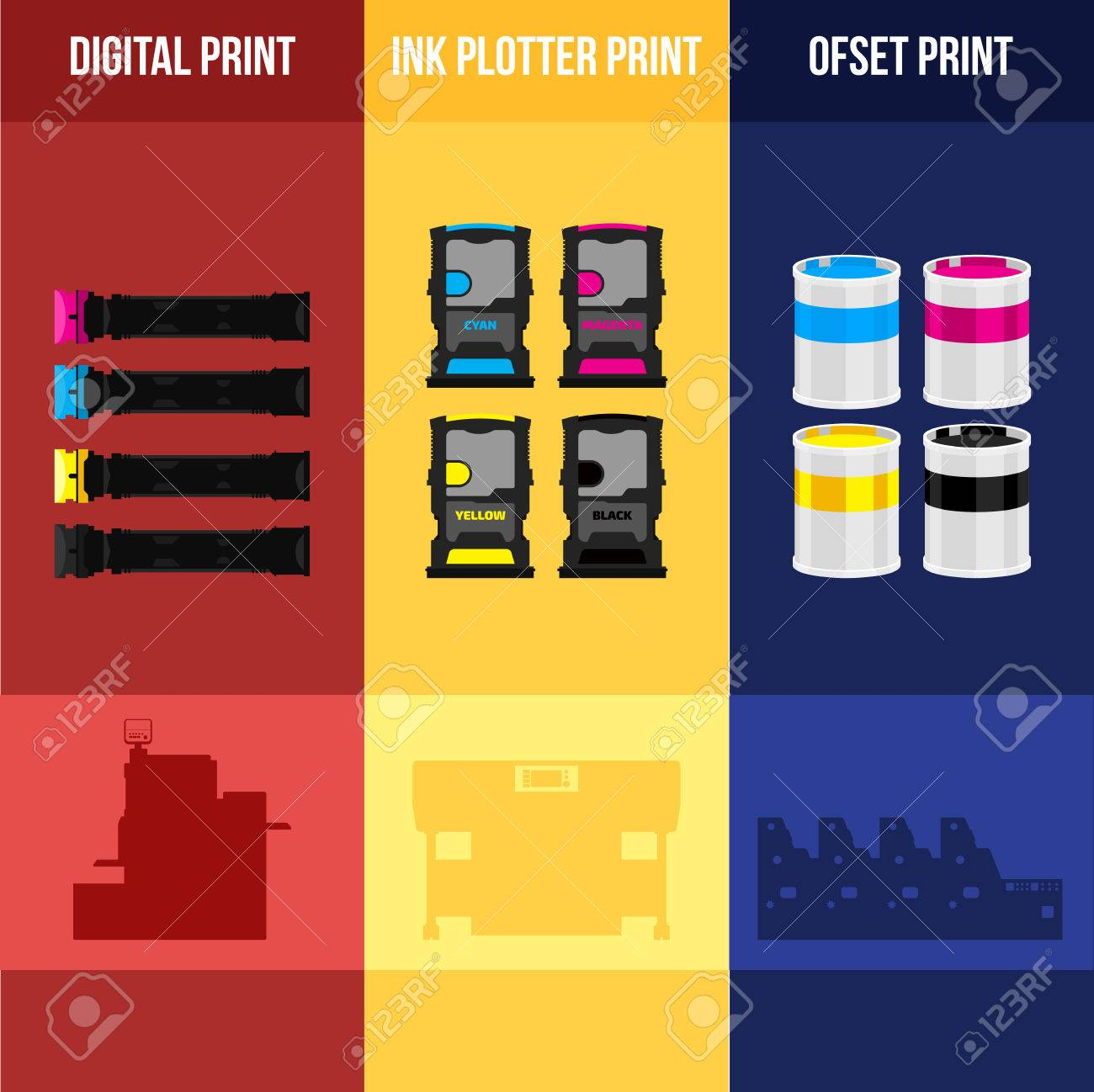 Printing Equipment Color Printer Cyan Magenta Yellow Black Pant