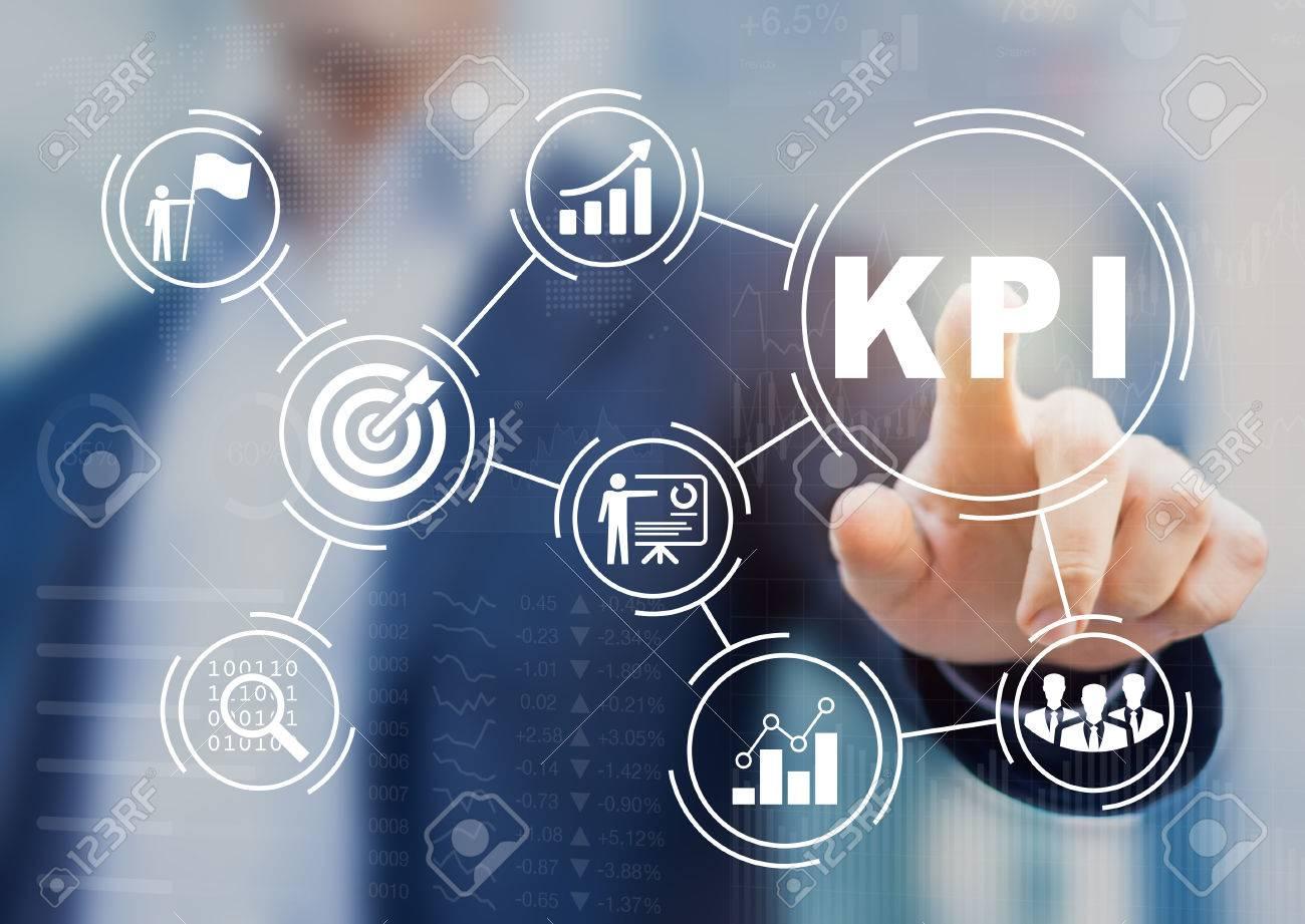 Indicador Clave De Rendimiento (KPI, Key Performance Indicator) Que ...