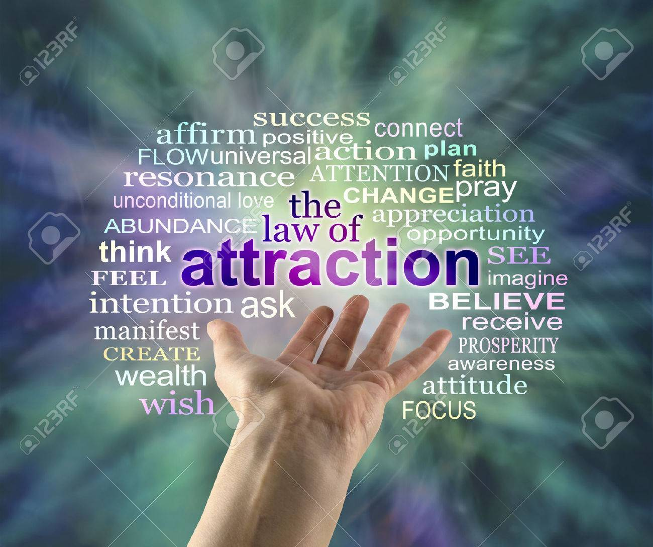 The Law of Attraction Word Cloud - outstretched female hand with the word ATTRACTION floating above surrounded by a relevant word cloud on a green energy formation background - 65664231
