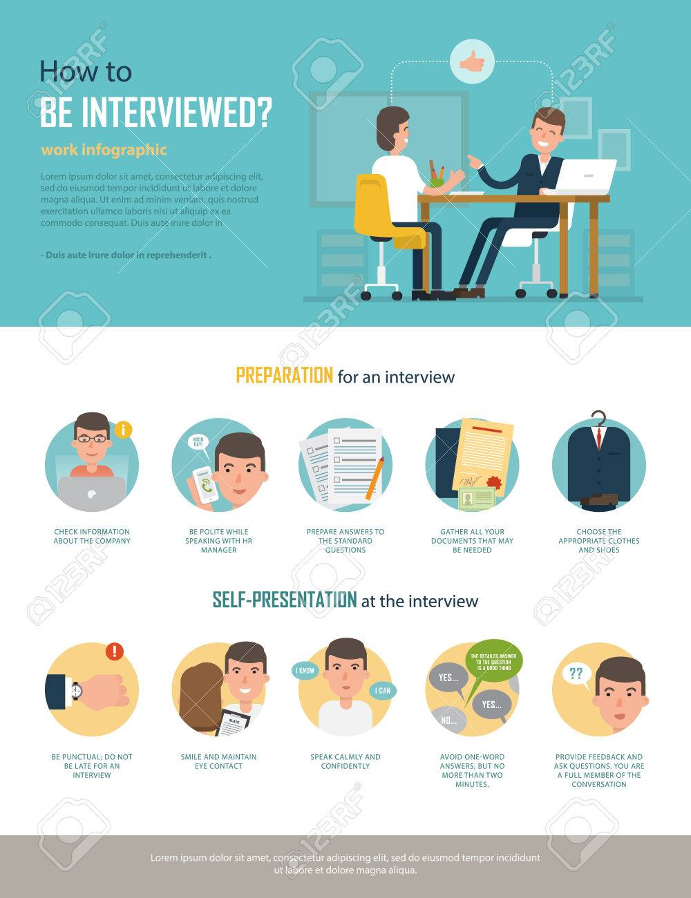 infographics how to be interviewed preparing for the interview infographics how to be interviewed preparing for the interview in the company self