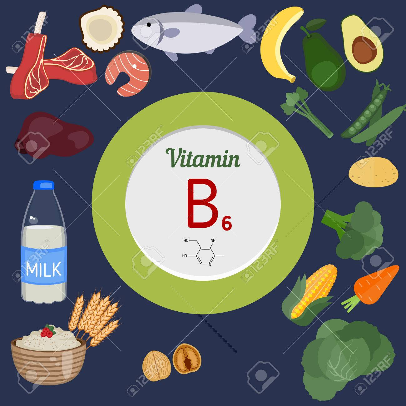 Vitamin B6 or Pyridoxine and vector set of vitamin B6 rich foods
