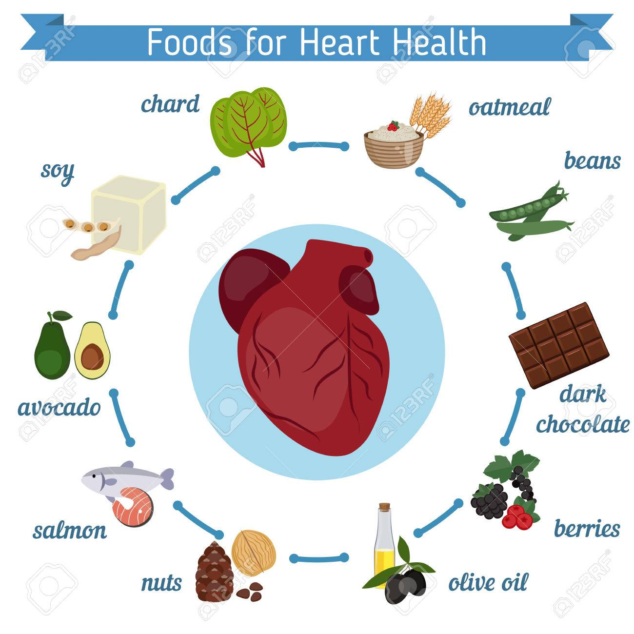 Infographics Of Food Helpful For Healthy Heart Best Foods For Royalty Free Cliparts Vectors And Stock Illustration Image 64190900