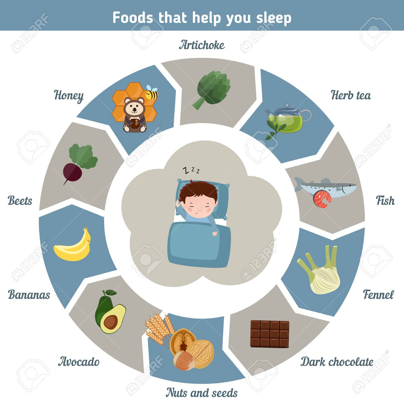 infographics of foods that help you sleep. royalty free cliparts
