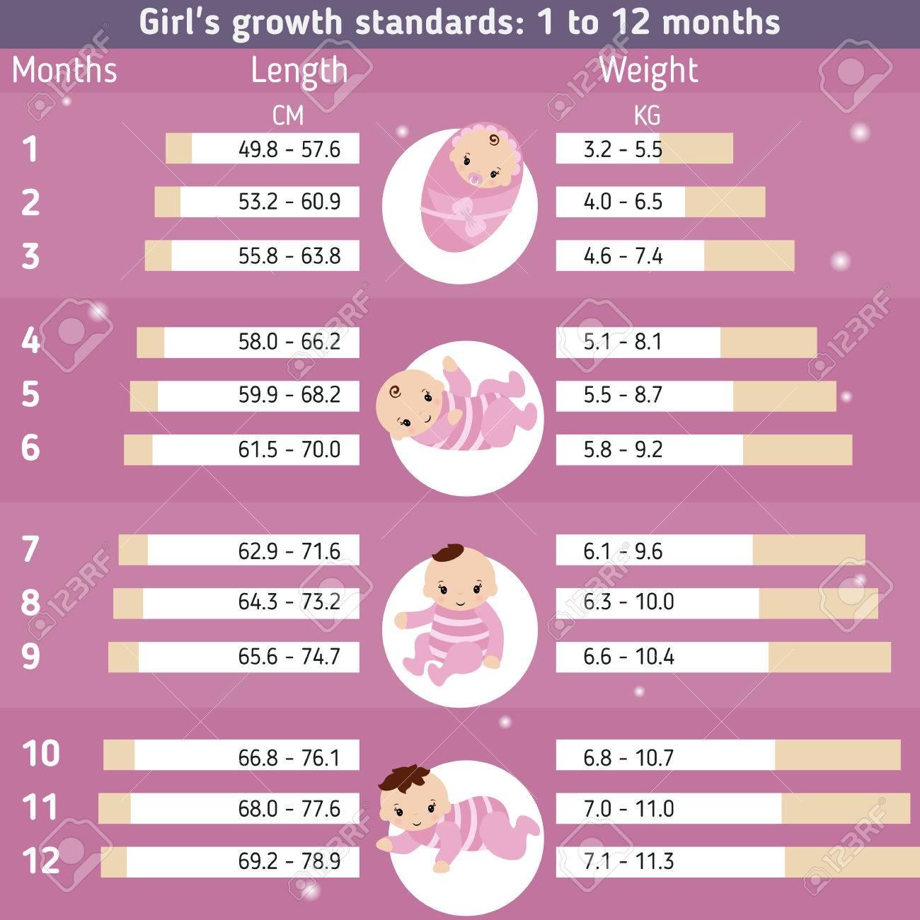 crecimiento de mi bebe de 6 meses
