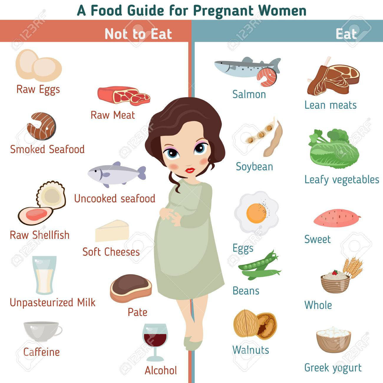 dietas para mujeres embarazadas