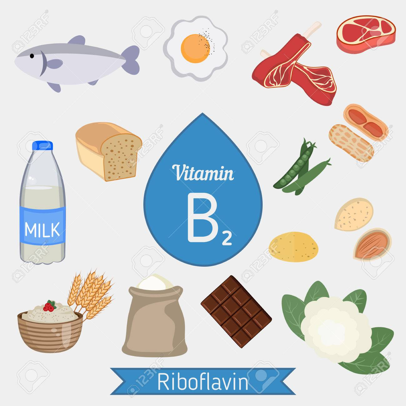 how to get riboflavin in your diet