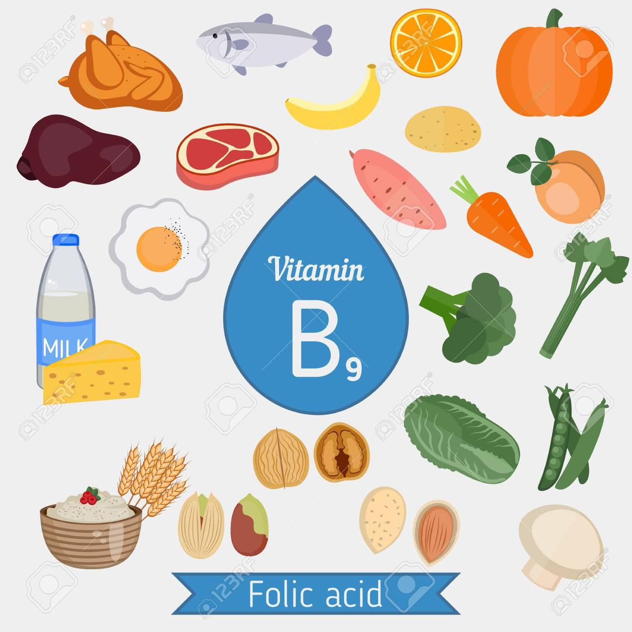 acido folico en dieta