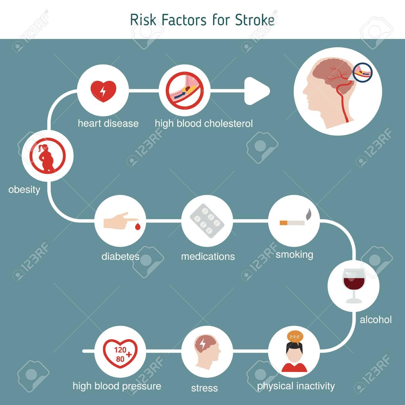 plantilla de revista de factor de riesgo de diabetes