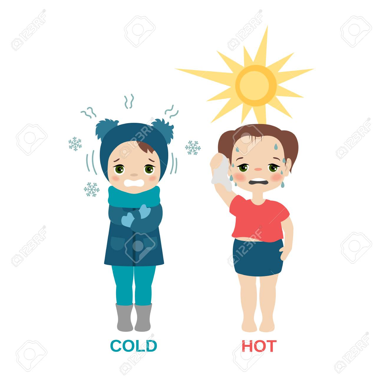 Kid In Hot And Cold Weather Cartoon Style Illustration Isolated