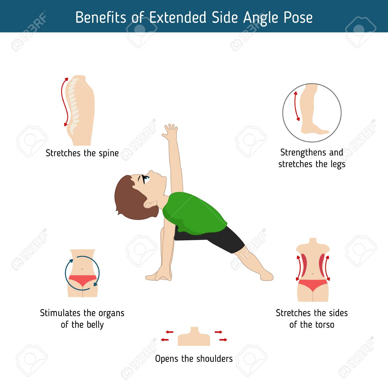 Infographics Of Yoga Pose Benefits Of Extended Side Angle Yoga Royalty Free Cliparts Vectors And Stock Illustration Image 115190014