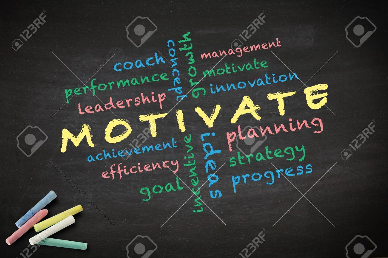 Motivate concept with other related words  written with chalk on a blackboard Stock Photo - 12867060