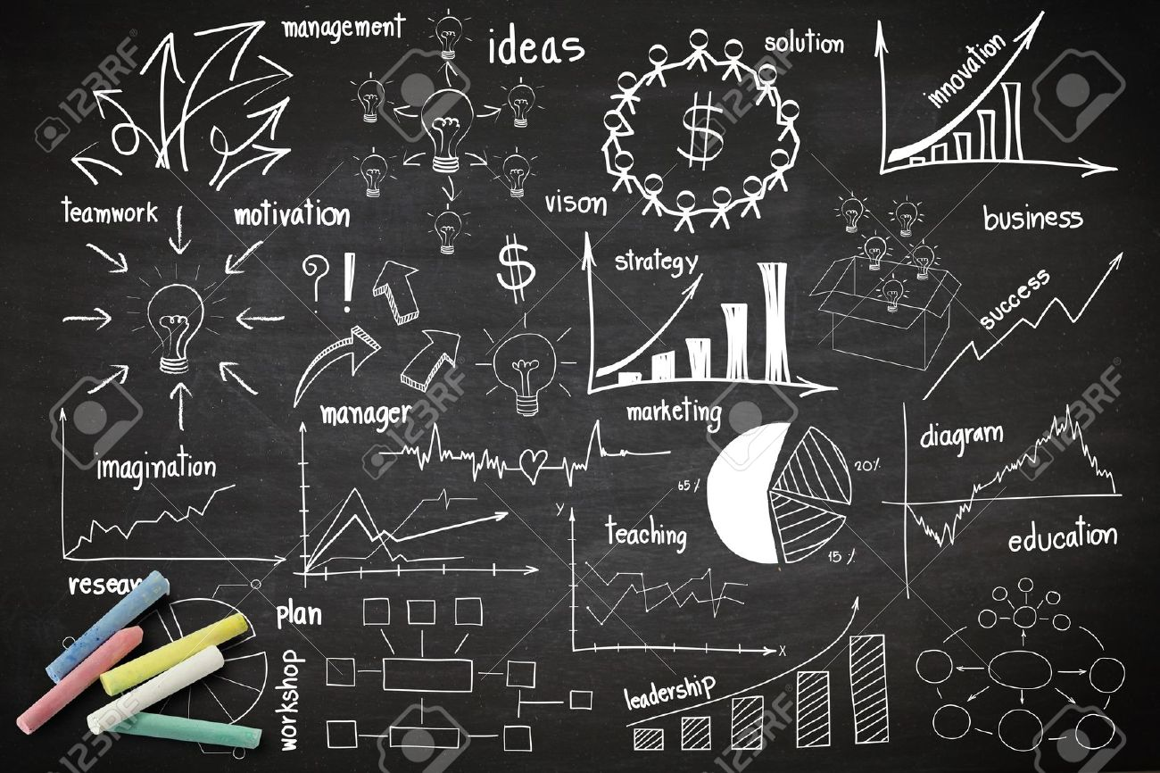 writing business idea concept on blackboard Stock Photo - 15856486