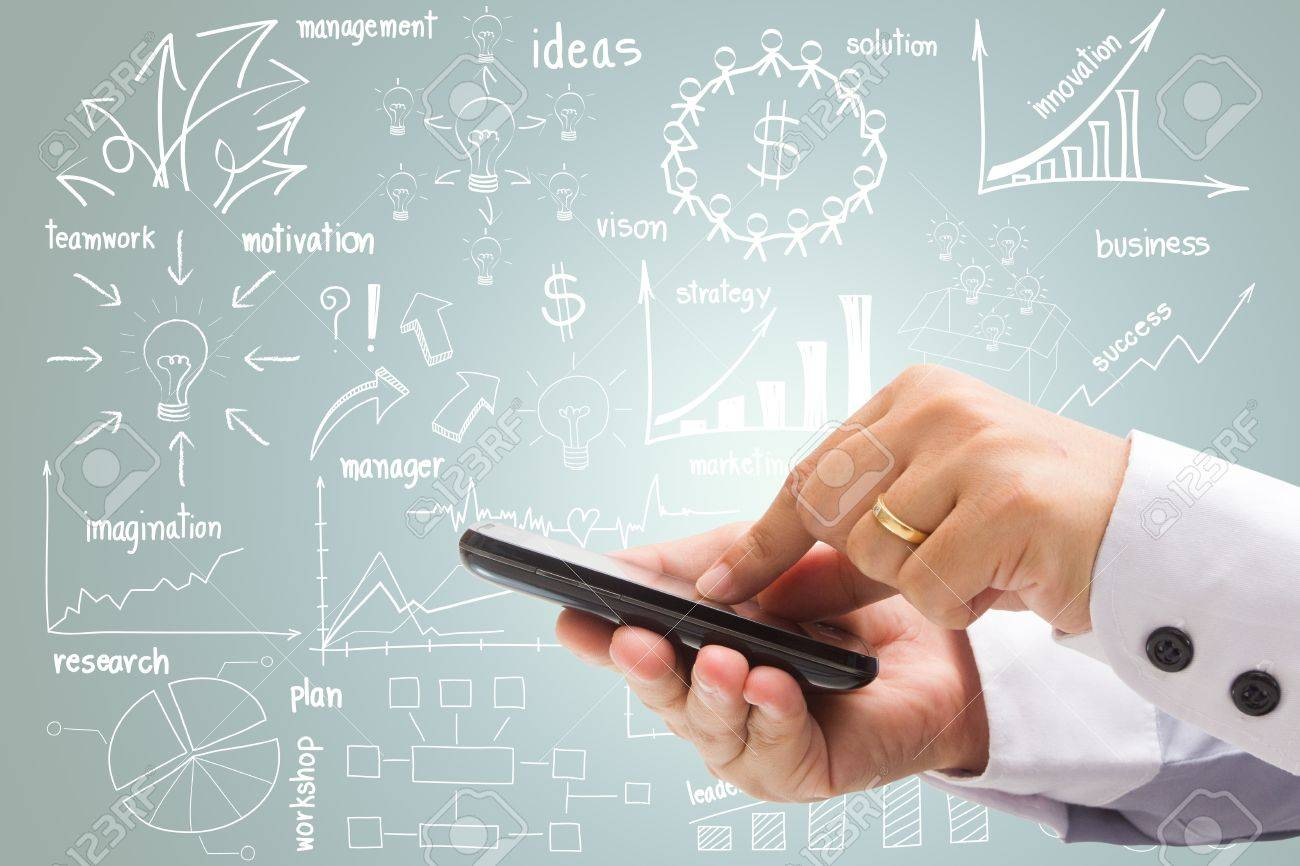 Mobile phone business plan