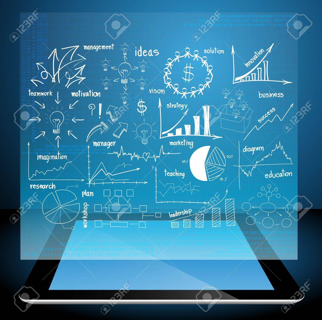 Computer Tablet Pc With Drawing Business Plan Concept Ideas Royalty