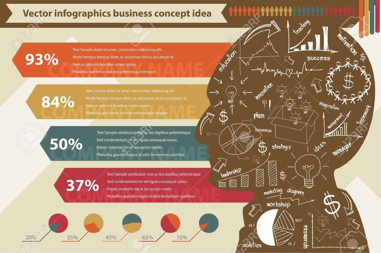 Business Plan Infographic Template Funfpandroidco - Business plan design template